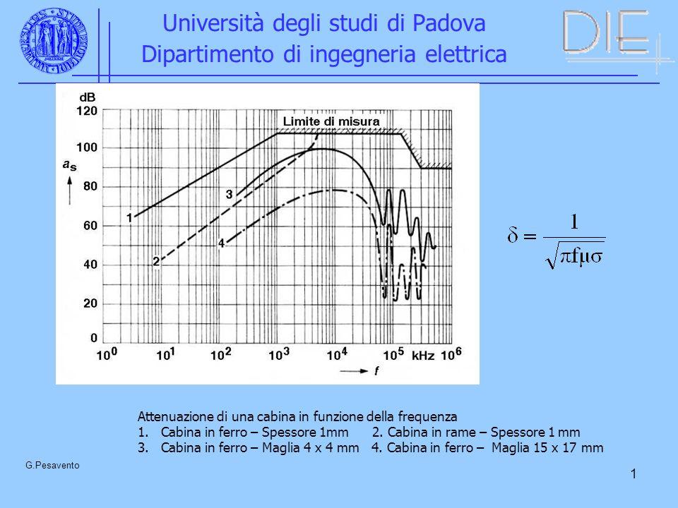 1 Università degli studi di Padova Dipartimento di ingegneria elettrica G.Pesavento Attenuazione di una cabina in funzione della frequenza 1.