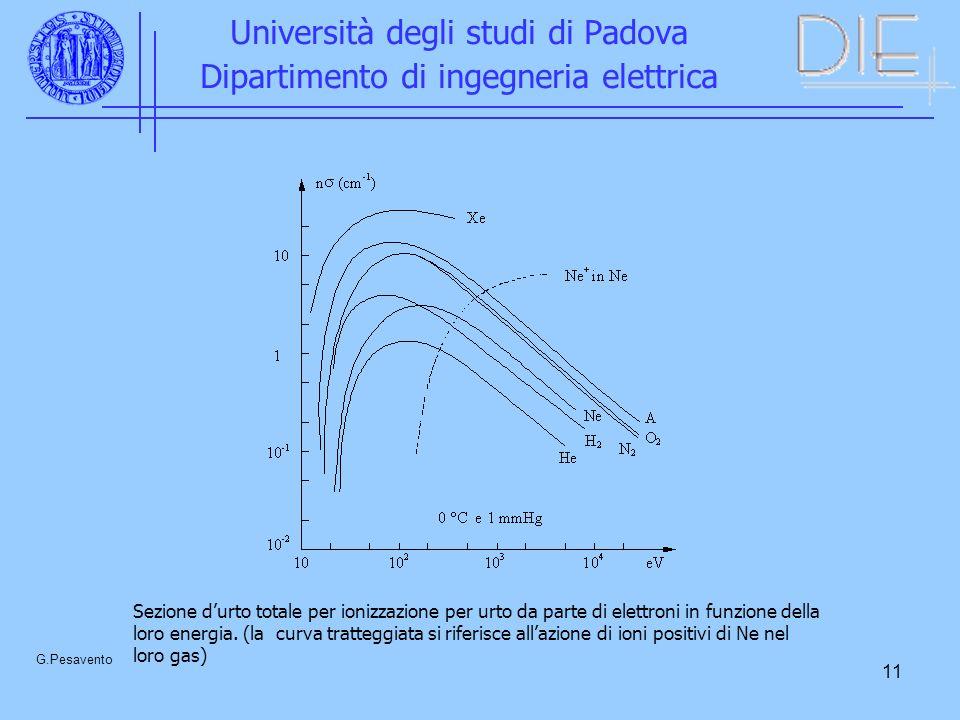 11 Università degli studi di Padova Dipartimento di ingegneria elettrica G.Pesavento Sezione durto totale per ionizzazione per urto da parte di elettroni in funzione della loro energia.