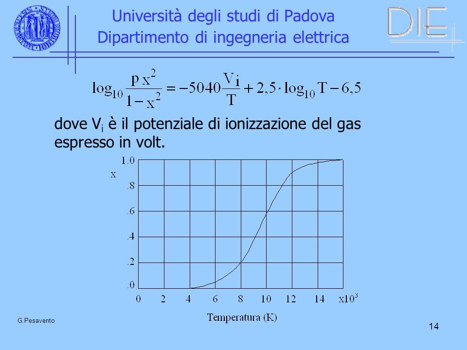 14 Università degli studi di Padova Dipartimento di ingegneria elettrica G.Pesavento dove V i è il potenziale di ionizzazione del gas espresso in volt