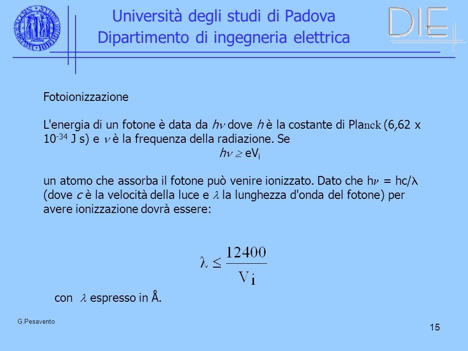 15 Università degli studi di Padova Dipartimento di ingegneria elettrica G.Pesavento Fotoionizzazione L energia di un fotone è data da h dove h è la costante di Pla nck (6,62 x 10 -34 J s) e è la frequenza della radiazione.