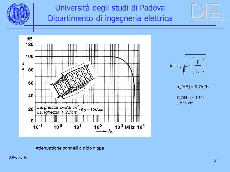 2 Università degli studi di Padova Dipartimento di ingegneria elettrica G.Pesavento a 0 [dB] = 8,7 l/b f c [GHz] = 15/b l, b in cm Attenuazione pannelli a nido dape