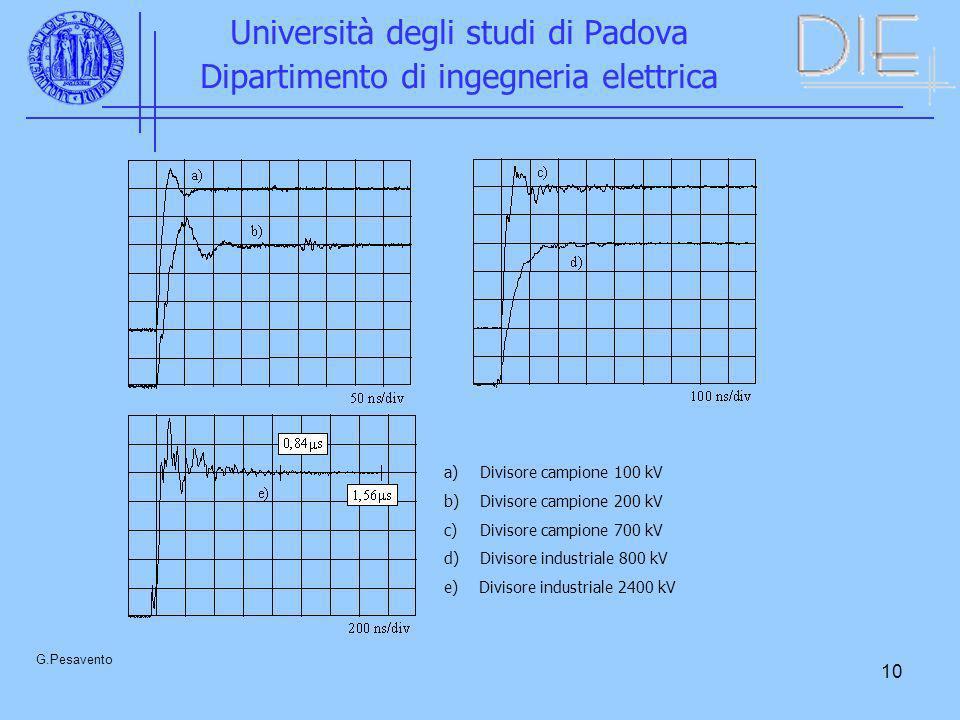 10 Università degli studi di Padova Dipartimento di ingegneria elettrica G.Pesavento a)Divisore campione 100 kV b)Divisore campione 200 kV c)Divisore