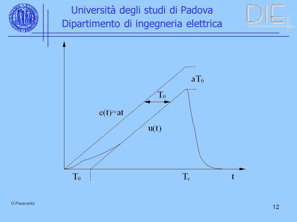 12 Università degli studi di Padova Dipartimento di ingegneria elettrica G.Pesavento