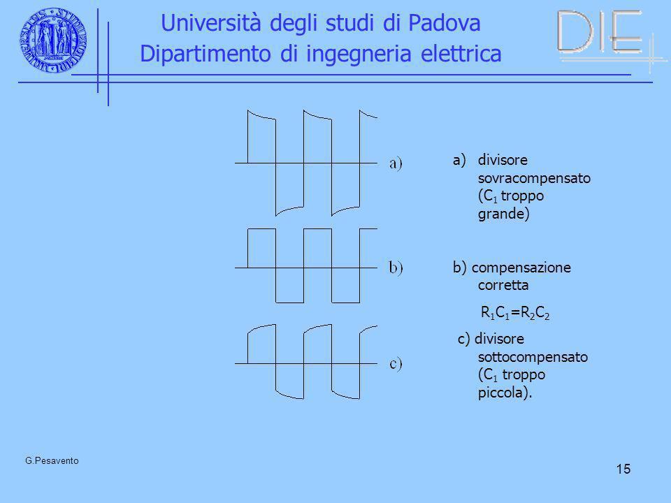 15 Università degli studi di Padova Dipartimento di ingegneria elettrica G.Pesavento a)divisore sovracompensato (C 1 troppo grande) b) compensazione c
