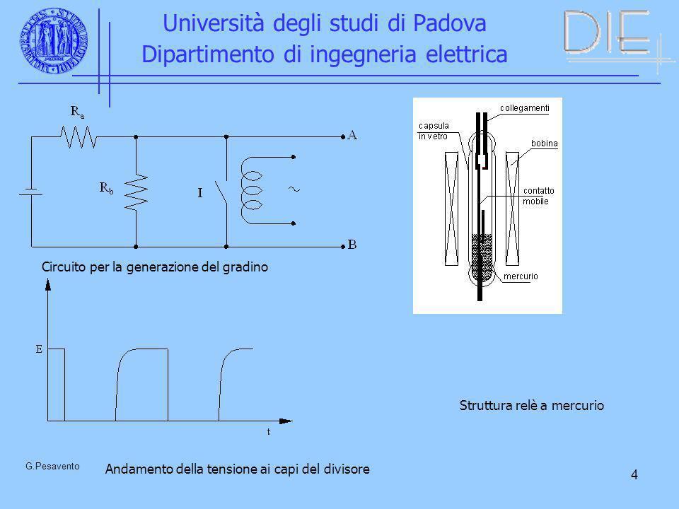 5 Università degli studi di Padova Dipartimento di ingegneria elettrica G.Pesavento Generatore di gradino a cavo I: relè a mercurio Z 0 = impedenza caratteristica La tensione in uscita è pari alla metà di quella di carica.