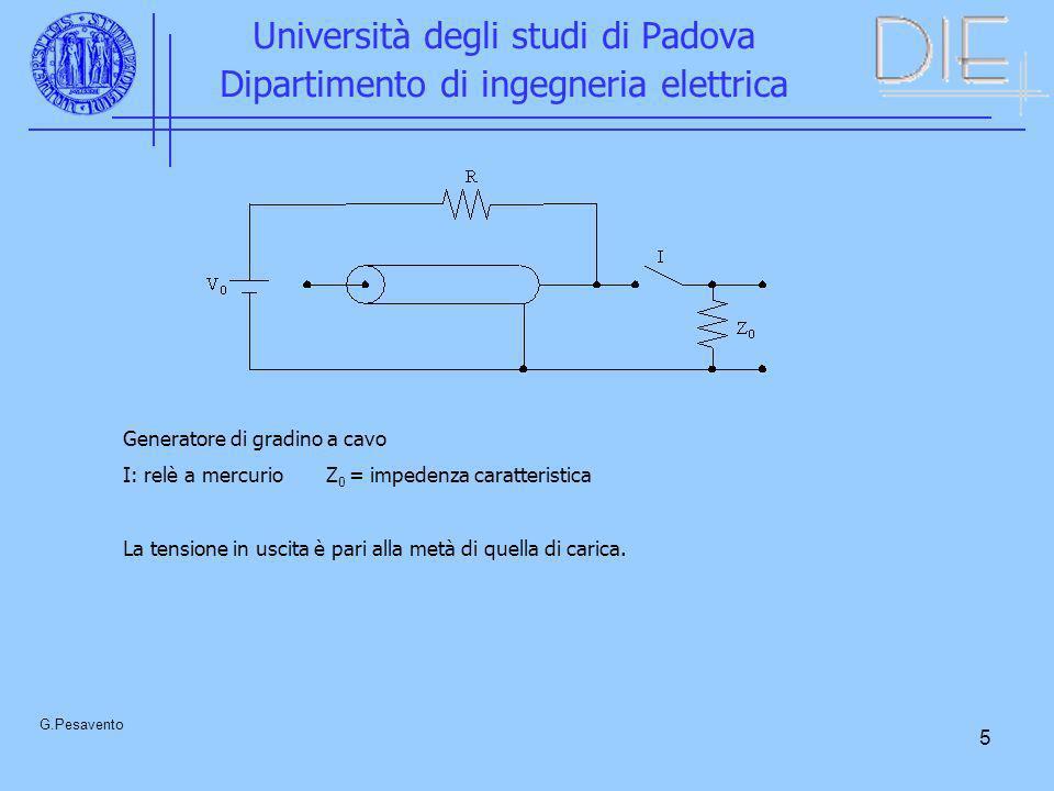 5 Università degli studi di Padova Dipartimento di ingegneria elettrica G.Pesavento Generatore di gradino a cavo I: relè a mercurio Z 0 = impedenza ca