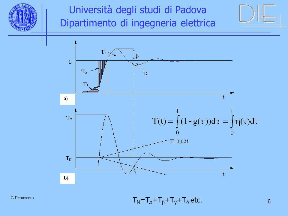 7 Università degli studi di Padova Dipartimento di ingegneria elettrica G.Pesavento Per sistemi del primo ordine la risposta è del tipo La costante di tempo generalizzata coincide con T