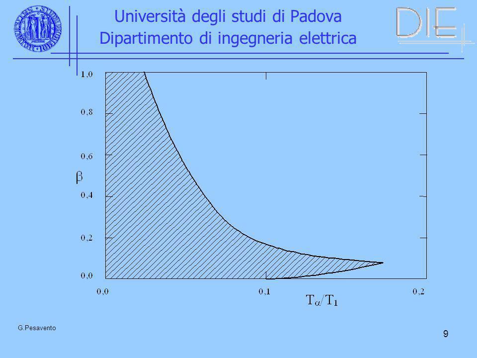 10 Università degli studi di Padova Dipartimento di ingegneria elettrica G.Pesavento a)Divisore campione 100 kV b)Divisore campione 200 kV c)Divisore campione 700 kV d)Divisore industriale 800 kV e) Divisore industriale 2400 kV
