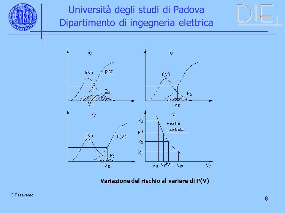 6 Università degli studi di Padova Dipartimento di ingegneria elettrica G.Pesavento Variazione del rischio al variare di P(V)