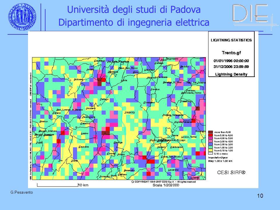 10 Università degli studi di Padova Dipartimento di ingegneria elettrica G.Pesavento