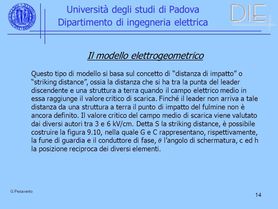 14 Università degli studi di Padova Dipartimento di ingegneria elettrica G.Pesavento Il modello elettrogeometrico Questo tipo di modello si basa sul c