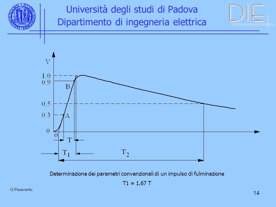 14 Università degli studi di Padova Dipartimento di ingegneria elettrica G.Pesavento Determinazione dei parametri convenzionali di un impulso di fulmi