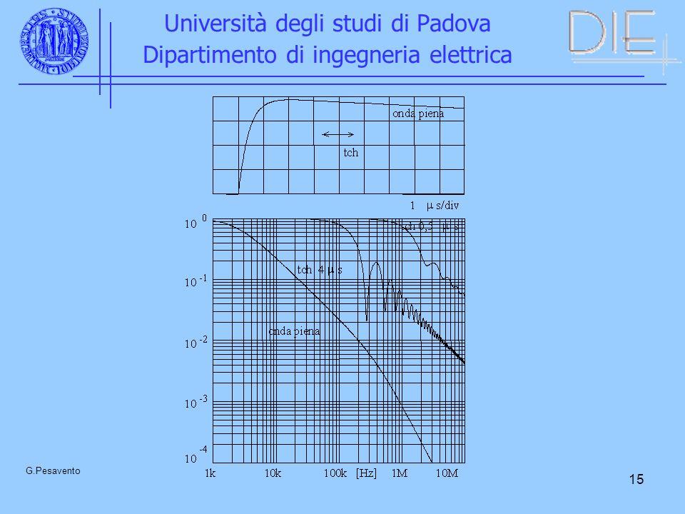 15 Università degli studi di Padova Dipartimento di ingegneria elettrica G.Pesavento