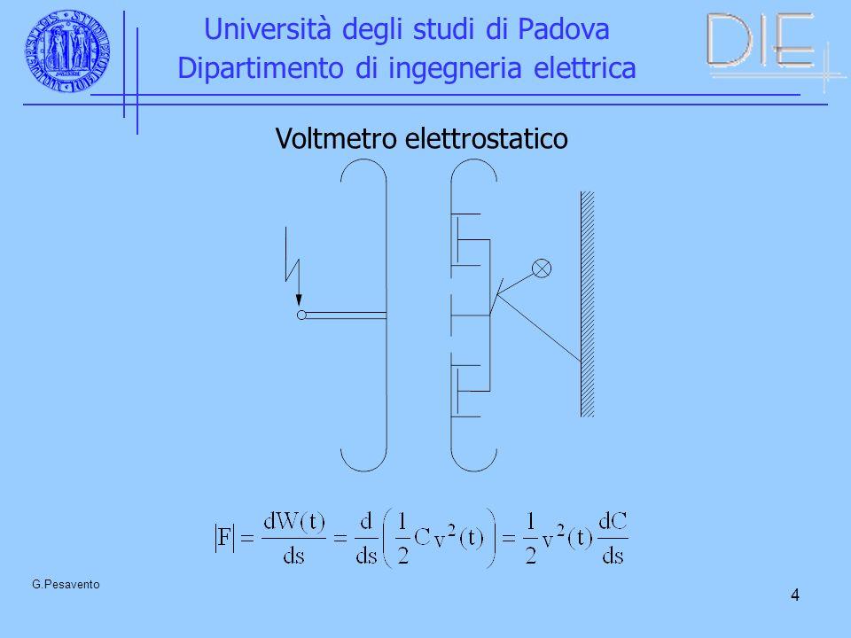 5 Università degli studi di Padova Dipartimento di ingegneria elettrica G.Pesavento Se la tensione varia nel tempo con periodo T, il valore medio della forza risulta Se la capacità è costituita da elettrodi piani e paralleli di superficie A posti a distanza s, si ha: