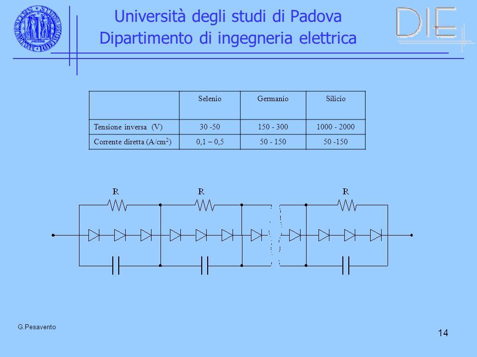 14 Università degli studi di Padova Dipartimento di ingegneria elettrica G.Pesavento SelenioGermanioSilicio Tensione inversa (V)30 -50150 - 3001000 -