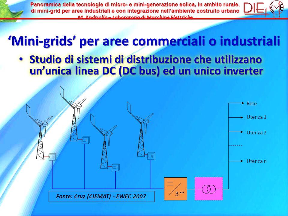 Panoramica della tecnologie di micro- e mini-generazione eolica, in ambito rurale, di mini-grid per aree industriali e con integrazione nellambiente costruito urbano M.