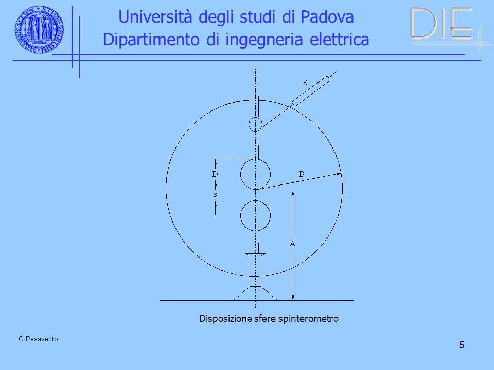 6 Università degli studi di Padova Dipartimento di ingegneria elettrica G.Pesavento Il valore della tensione di scarica dipende poco dalla forma della tensione applicata, il che consente di utilizzare lo spinterometro per tensioni sia alternate che impulsive.