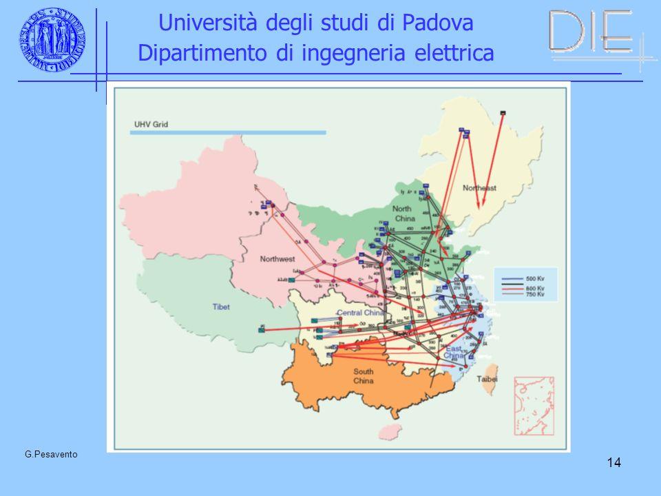 14 Università degli studi di Padova Dipartimento di ingegneria elettrica G.Pesavento