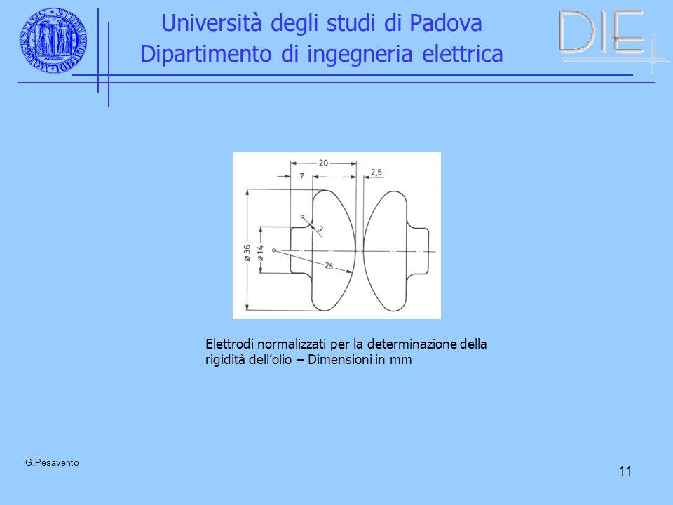 11 Università degli studi di Padova Dipartimento di ingegneria elettrica G.Pesavento Elettrodi normalizzati per la determinazione della rigidità dellolio – Dimensioni in mm