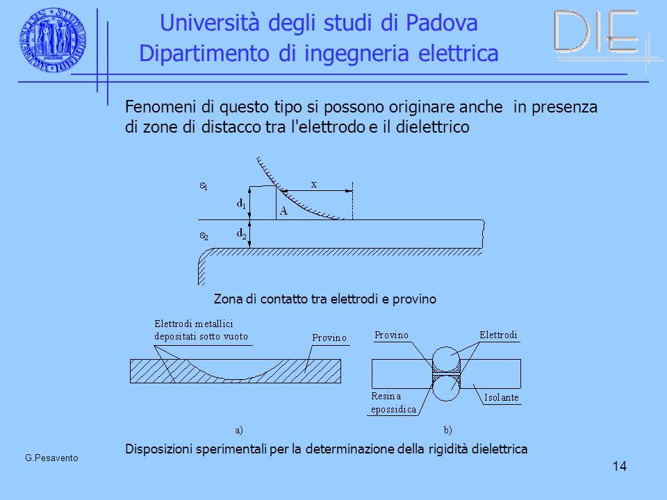 14 Università degli studi di Padova Dipartimento di ingegneria elettrica G.Pesavento Zona di contatto tra elettrodi e provino Disposizioni sperimentali per la determinazione della rigidità dielettrica Fenomeni di questo tipo si possono originare anche in presenza di zone di distacco tra l elettrodo e il dielettrico