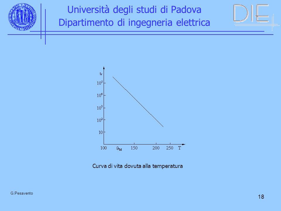 18 Università degli studi di Padova Dipartimento di ingegneria elettrica G.Pesavento Curva di vita dovuta alla temperatura