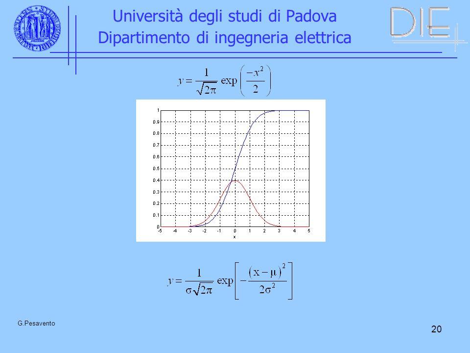 20 Università degli studi di Padova Dipartimento di ingegneria elettrica G.Pesavento