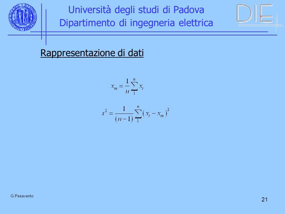 21 Università degli studi di Padova Dipartimento di ingegneria elettrica G.Pesavento Rappresentazione di dati