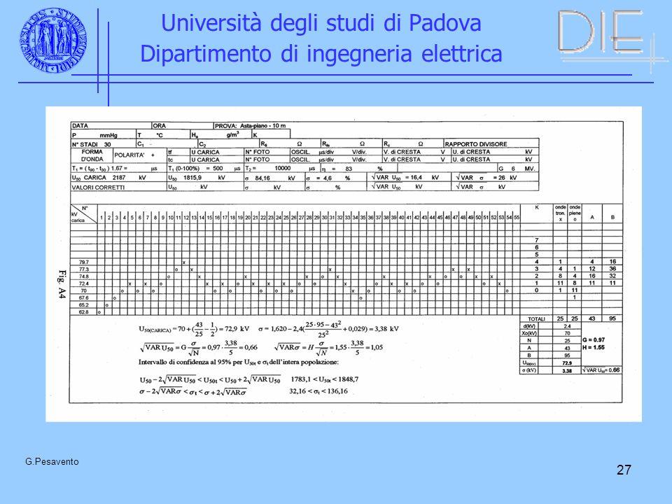 27 Università degli studi di Padova Dipartimento di ingegneria elettrica G.Pesavento