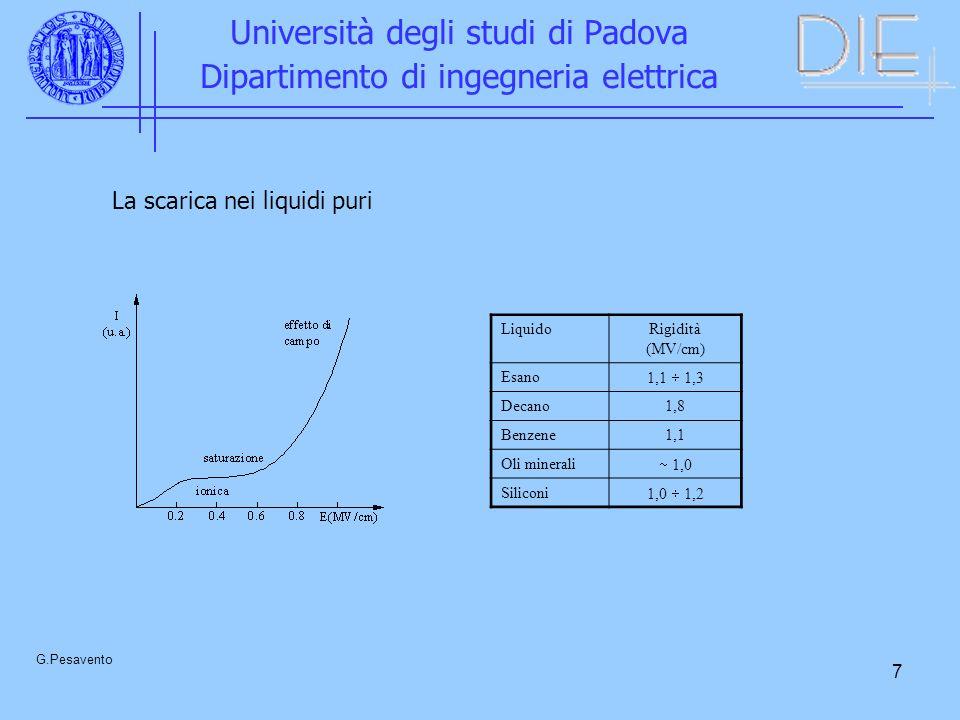 7 Università degli studi di Padova Dipartimento di ingegneria elettrica G.Pesavento La scarica nei liquidi puri LiquidoRigidità (MV/cm) Esano 1,1 1,3 Decano1,8 Benzene1,1 Oli minerali 1,0 Siliconi 1,0 1,2