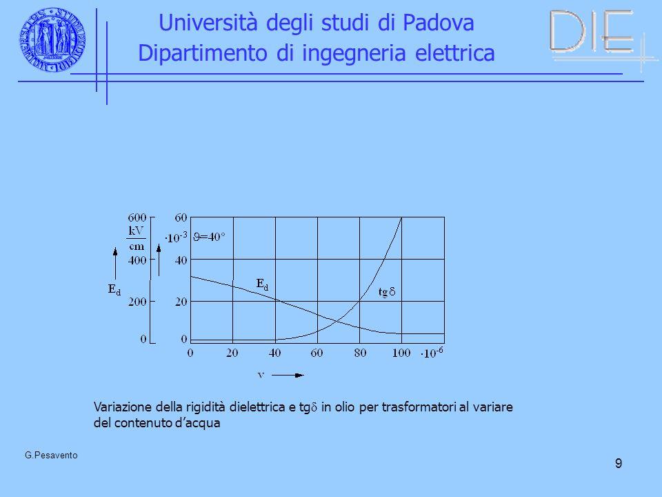 9 Università degli studi di Padova Dipartimento di ingegneria elettrica G.Pesavento Variazione della rigidità dielettrica e tg in olio per trasformatori al variare del contenuto dacqua