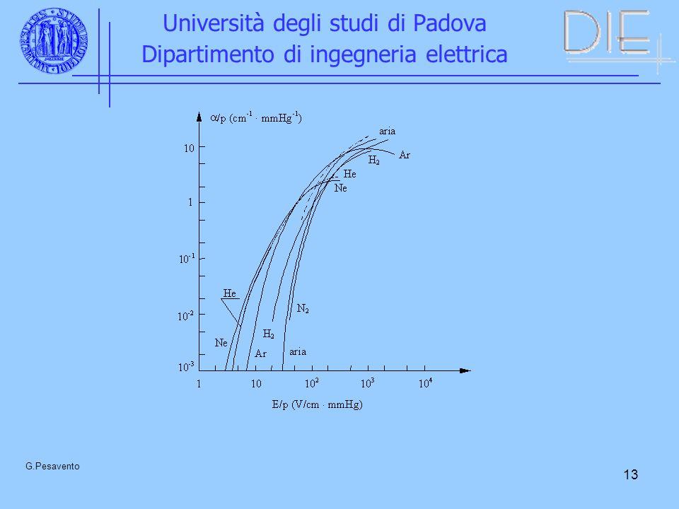 13 Università degli studi di Padova Dipartimento di ingegneria elettrica G.Pesavento