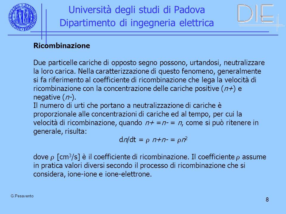 19 Università degli studi di Padova Dipartimento di ingegneria elettrica G.Pesavento - Valanga critica quando n = exp( - ) d k con k dell ordine di 10 8 10 9, ossia ( - )d 20.