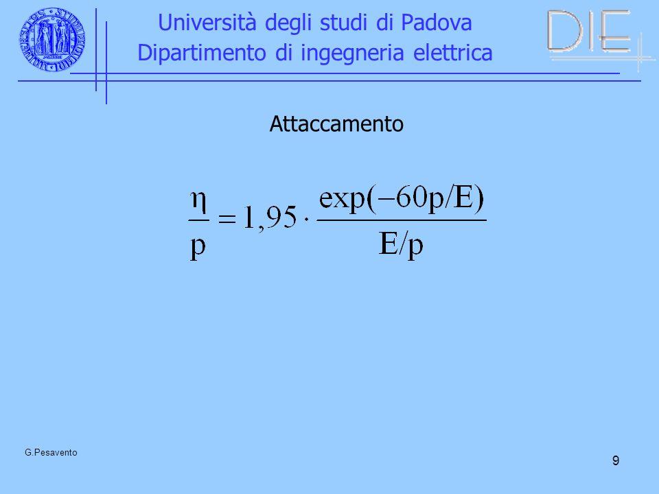 10 Università degli studi di Padova Dipartimento di ingegneria elettrica G.Pesavento GasA (cm·torr) -1 B (cm·torr) -1 Campo di validità V·(cm·torr) -1 Aria15365100 - 800