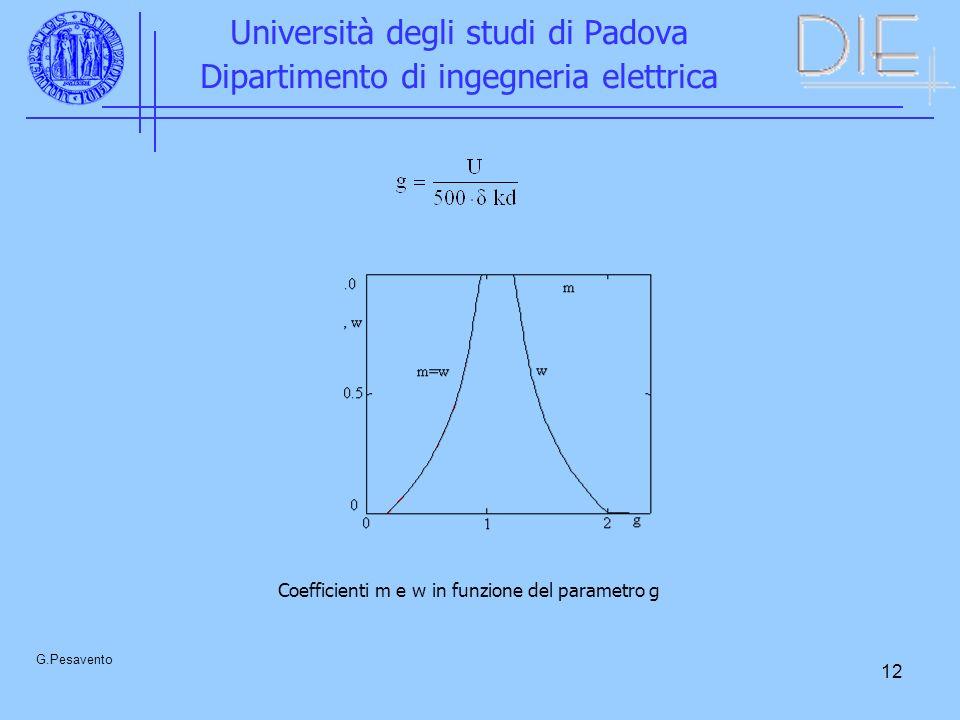 12 Università degli studi di Padova Dipartimento di ingegneria elettrica G.Pesavento Coefficienti m e w in funzione del parametro g