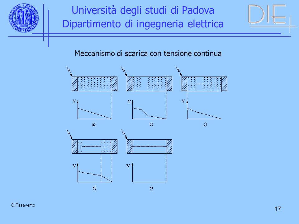 17 Università degli studi di Padova Dipartimento di ingegneria elettrica G.Pesavento Meccanismo di scarica con tensione continua