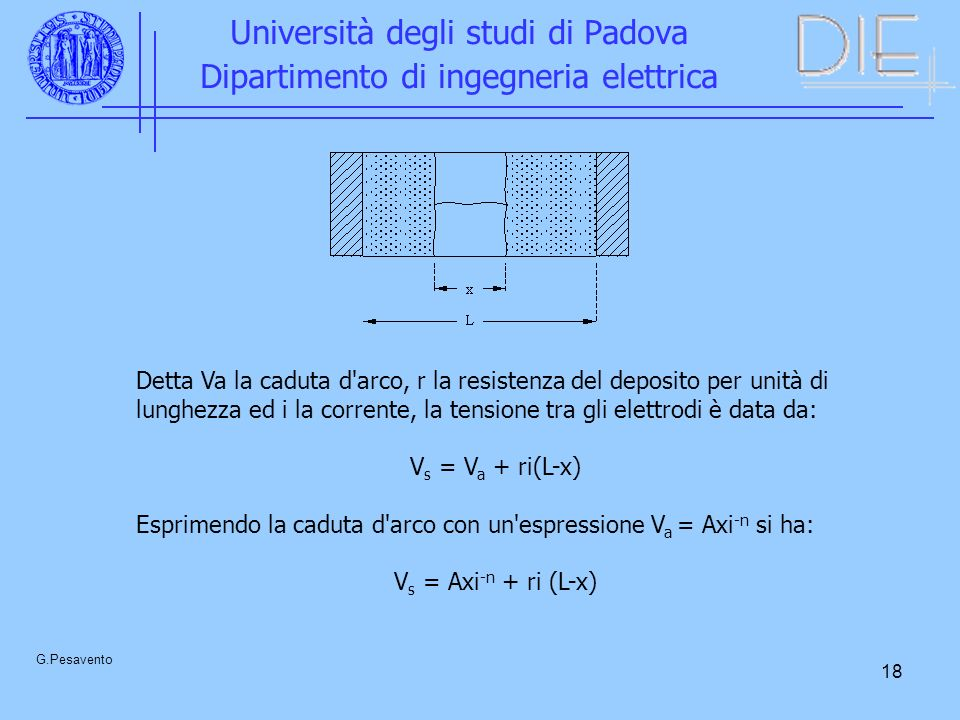 18 Università degli studi di Padova Dipartimento di ingegneria elettrica G.Pesavento Detta Va la caduta d arco, r la resistenza del deposito per unità di lunghezza ed i la corrente, la tensione tra gli elettrodi è data da: V s = V a + ri(L-x) Esprimendo la caduta d arco con un espressione V a = Axi -n si ha: V s = Axi -n + ri (L-x)
