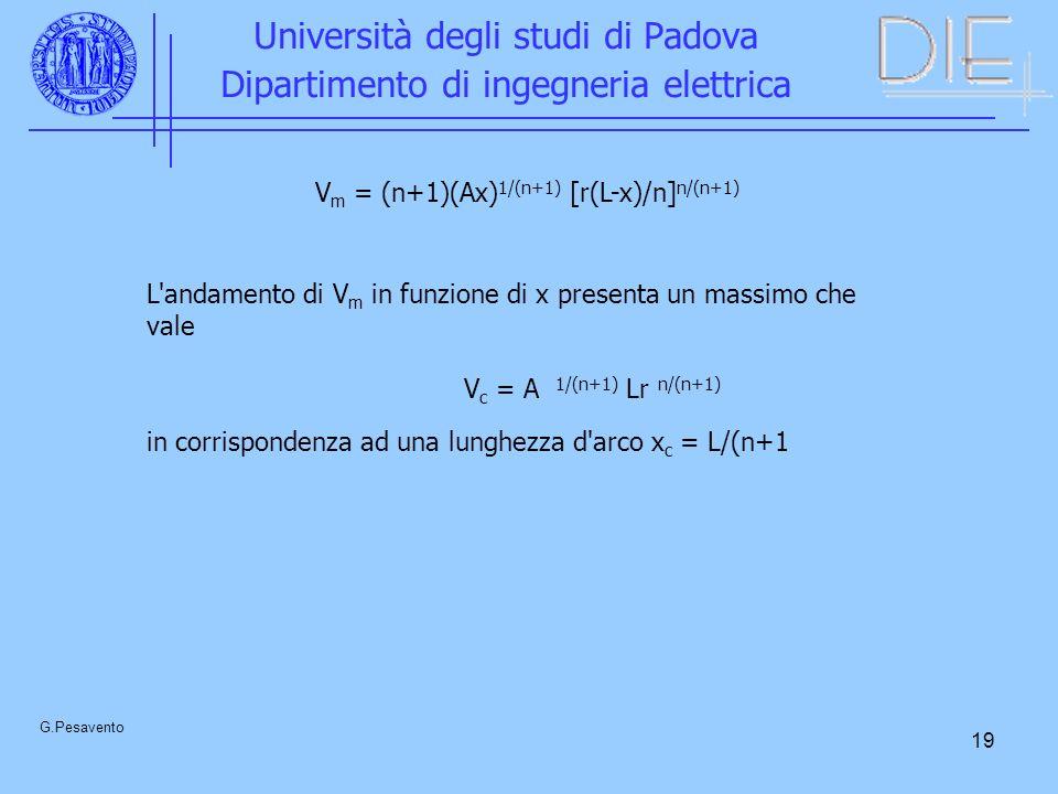 19 Università degli studi di Padova Dipartimento di ingegneria elettrica G.Pesavento V m = (n+1)(Ax) 1/(n+1) [r(L-x)/n] n/(n+1) L andamento di V m in funzione di x presenta un massimo che vale V c = A 1/(n+1) Lr n/(n+1) in corrispondenza ad una lunghezza d arco x c = L/(n+1