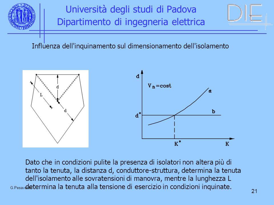 21 Università degli studi di Padova Dipartimento di ingegneria elettrica G.Pesavento Dato che in condizioni pulite la presenza di isolatori non altera