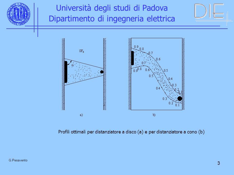 3 Università degli studi di Padova Dipartimento di ingegneria elettrica G.Pesavento Profili ottimali per distanziatore a disco (a) e per distanziatore a cono (b)