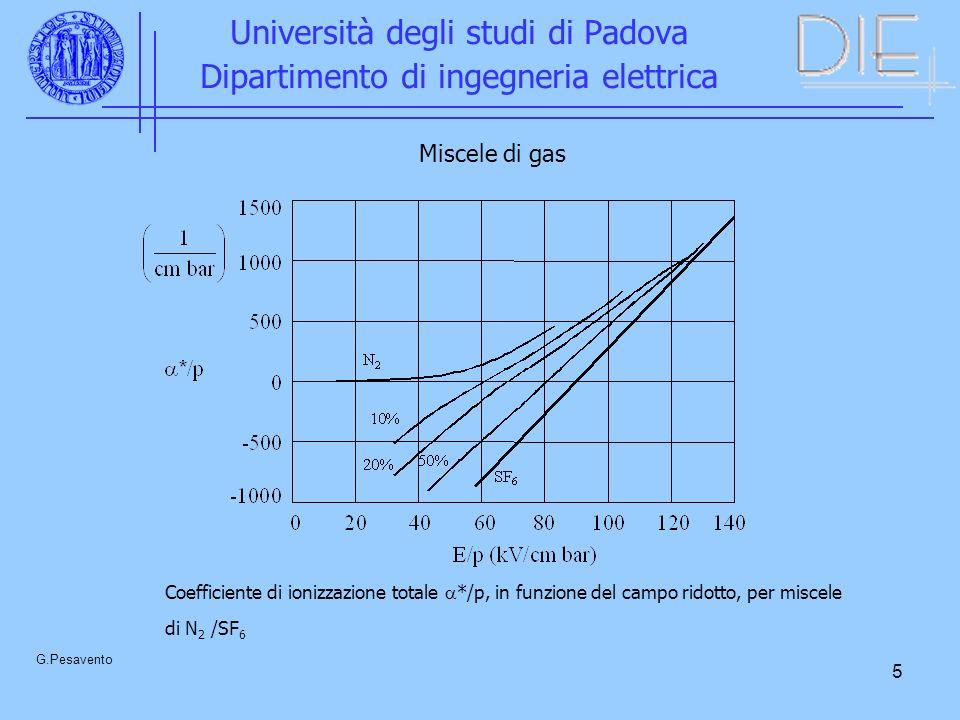 5 Università degli studi di Padova Dipartimento di ingegneria elettrica G.Pesavento Miscele di gas Coefficiente di ionizzazione totale */p, in funzione del campo ridotto, per miscele di N 2 /SF 6