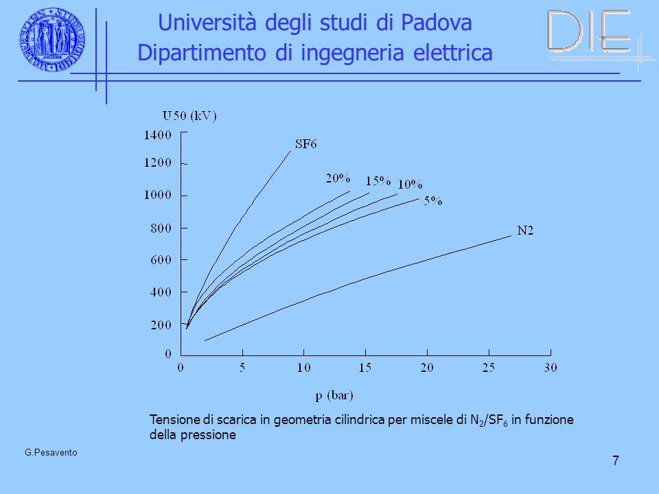 7 Università degli studi di Padova Dipartimento di ingegneria elettrica G.Pesavento Tensione di scarica in geometria cilindrica per miscele di N 2 /SF 6 in funzione della pressione