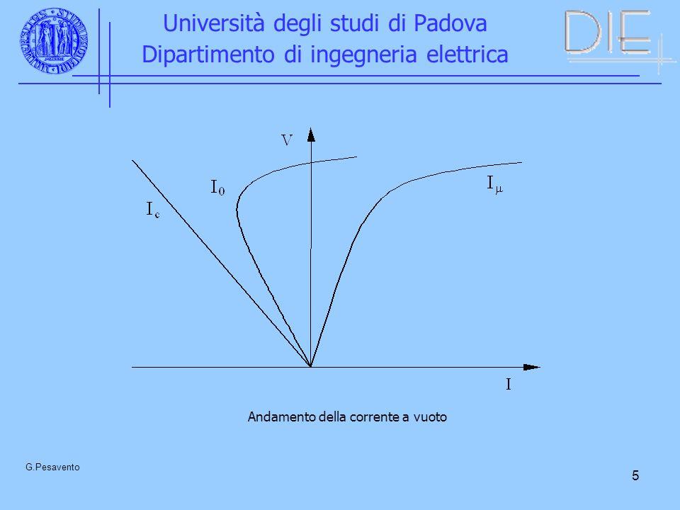 5 Università degli studi di Padova Dipartimento di ingegneria elettrica G.Pesavento Andamento della corrente a vuoto