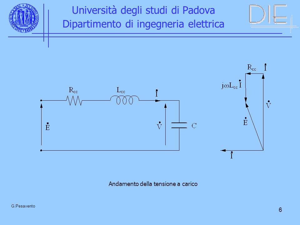 6 Università degli studi di Padova Dipartimento di ingegneria elettrica G.Pesavento Andamento della tensione a carico