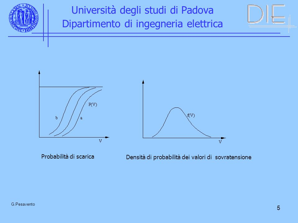 6 Università degli studi di Padova Dipartimento di ingegneria elettrica G.Pesavento Si definisce come rischio di scarica di quell isolamento, connesso al presentarsi di quella sovratensione, la probabilità che in occasione della sovratensione l isolamento scarichi.