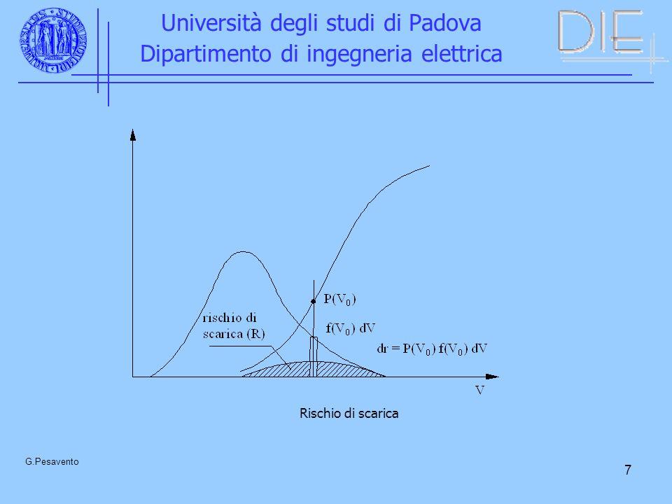 8 Università degli studi di Padova Dipartimento di ingegneria elettrica G.Pesavento Variazione del rischio al variare di P(V)