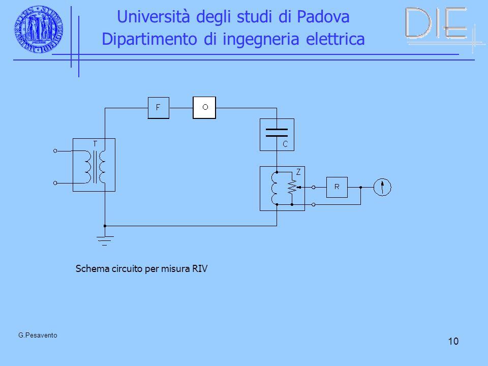10 Università degli studi di Padova Dipartimento di ingegneria elettrica G.Pesavento Schema circuito per misura RIV