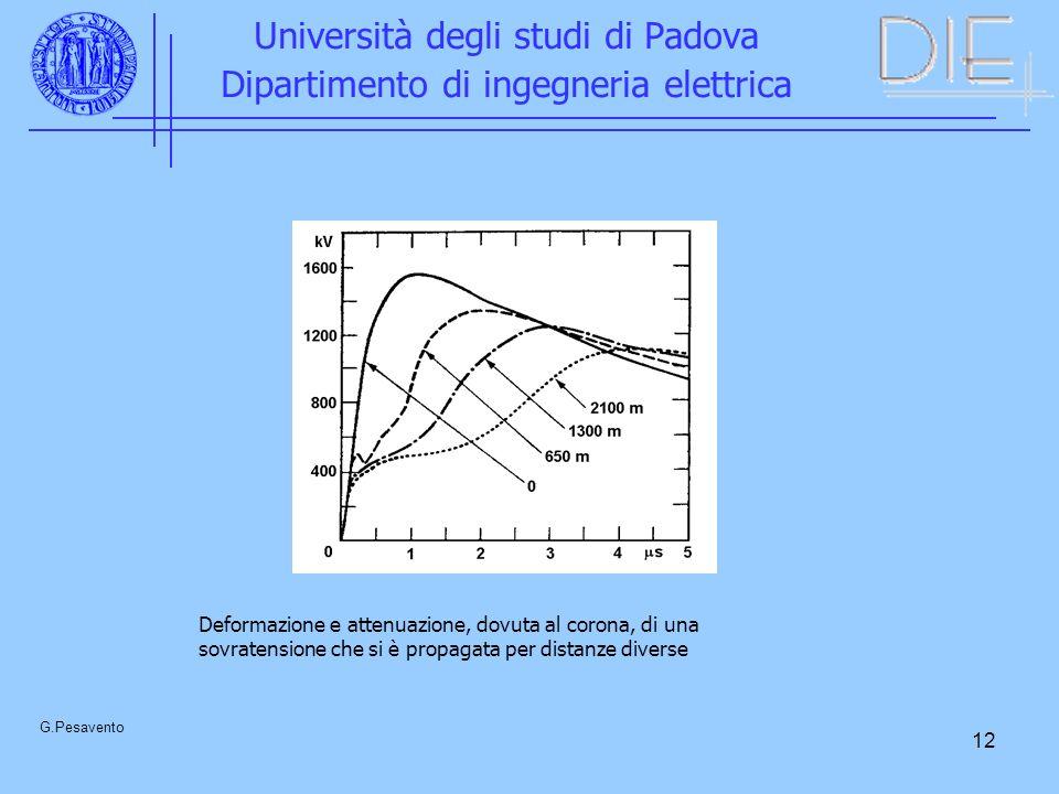 12 Università degli studi di Padova Dipartimento di ingegneria elettrica G.Pesavento Deformazione e attenuazione, dovuta al corona, di una sovratensio