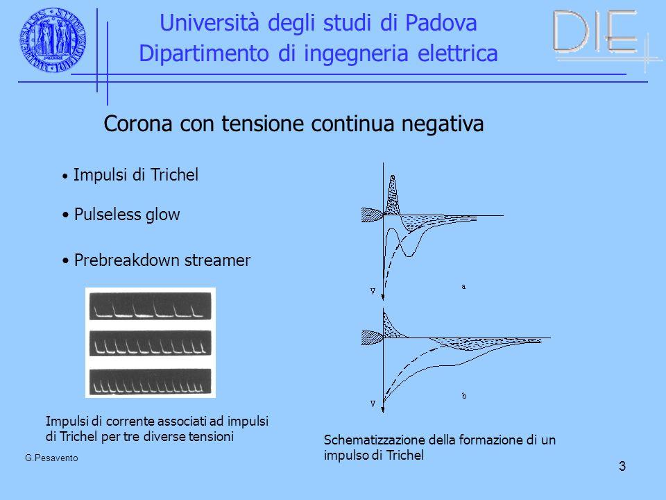 3 Università degli studi di Padova Dipartimento di ingegneria elettrica G.Pesavento Corona con tensione continua negativa Impulsi di Trichel Pulseless
