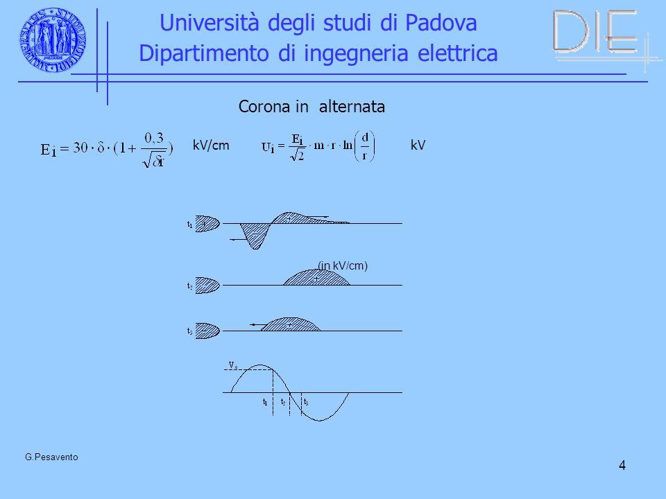4 Università degli studi di Padova Dipartimento di ingegneria elettrica G.Pesavento Corona in alternata (in kV/cm) kV/cmkV