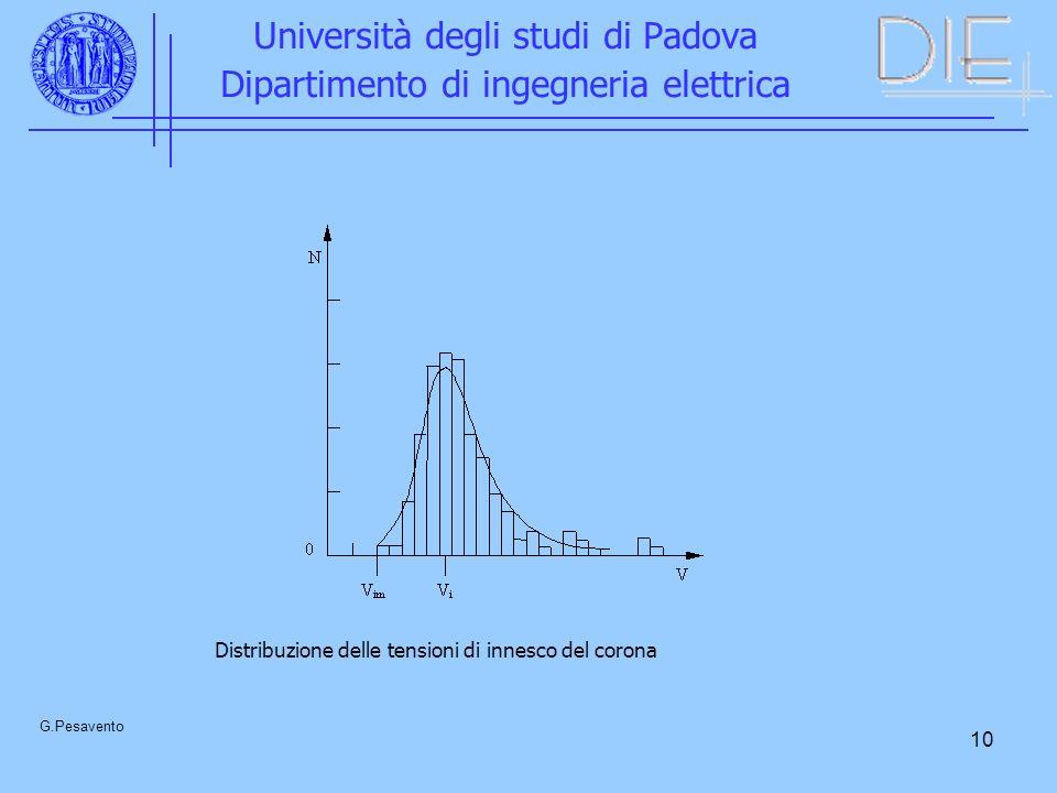 10 Università degli studi di Padova Dipartimento di ingegneria elettrica G.Pesavento Distribuzione delle tensioni di innesco del corona